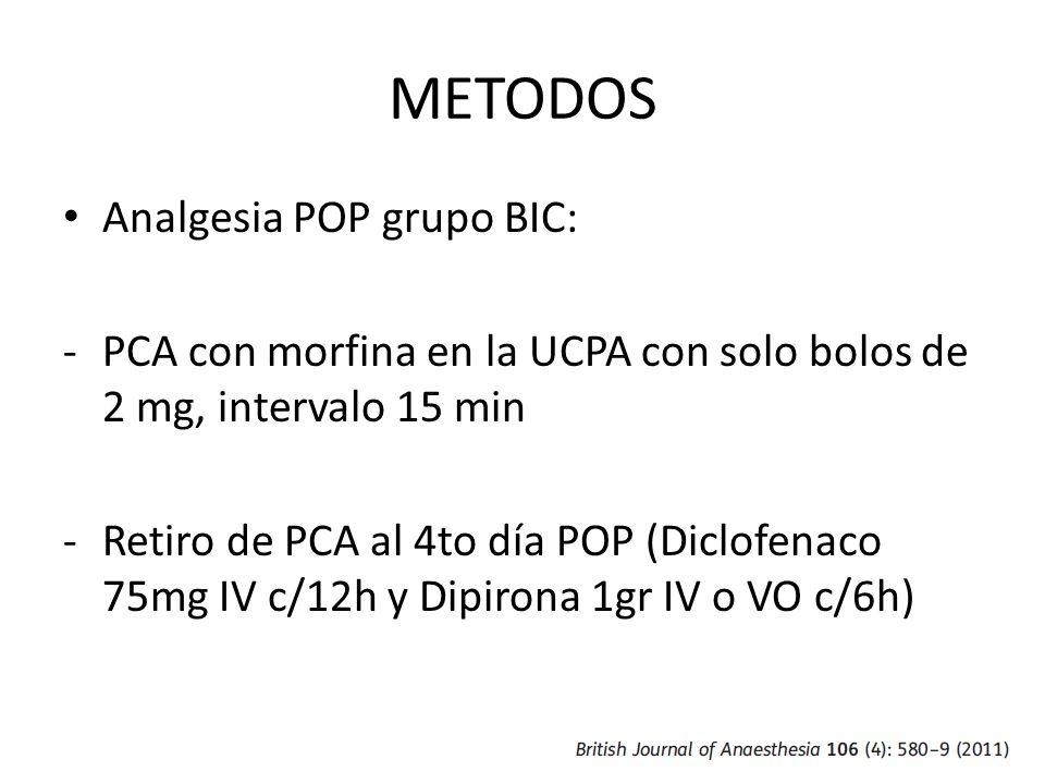 METODOS Analgesia POP grupo BIC: