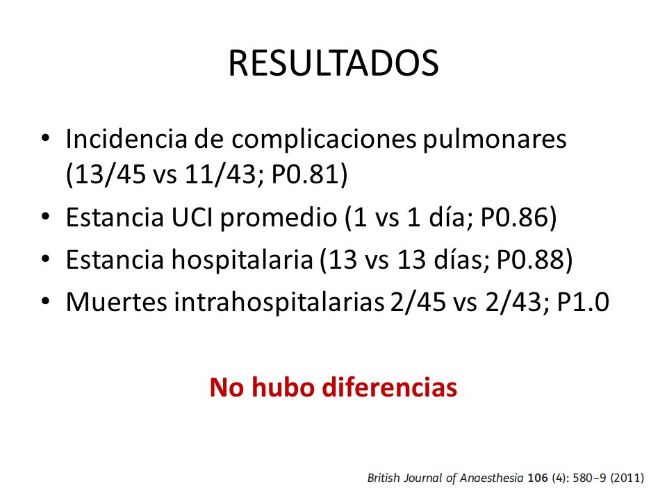 RESULTADOS Incidencia de complicaciones pulmonares (13/45 vs 11/43; P0.81) Estancia UCI promedio (1 vs 1 día; P0.86)