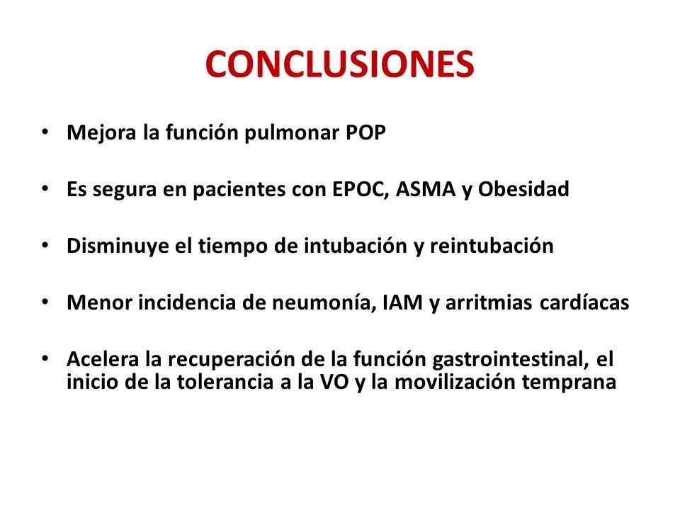 CONCLUSIONES Mejora la función pulmonar POP