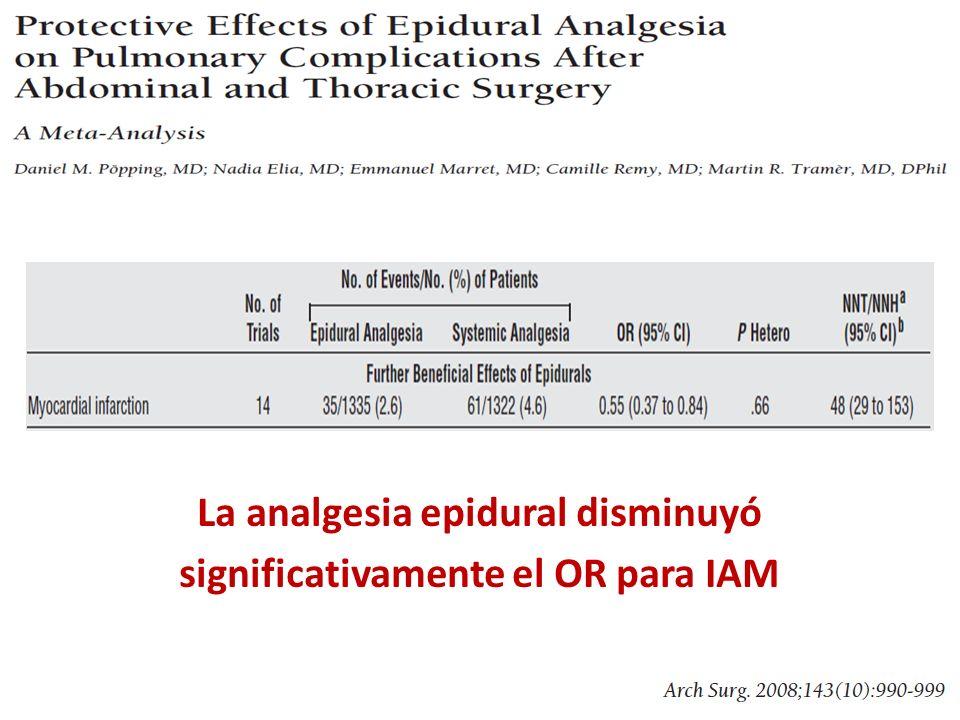 La analgesia epidural disminuyó significativamente el OR para IAM