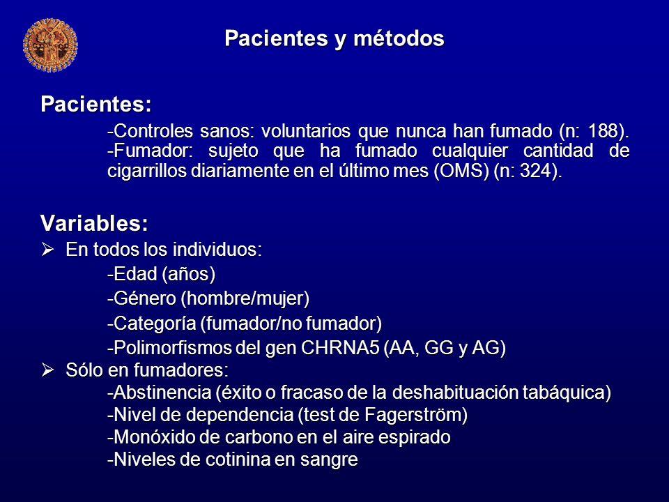 Pacientes y métodos Pacientes: Variables: