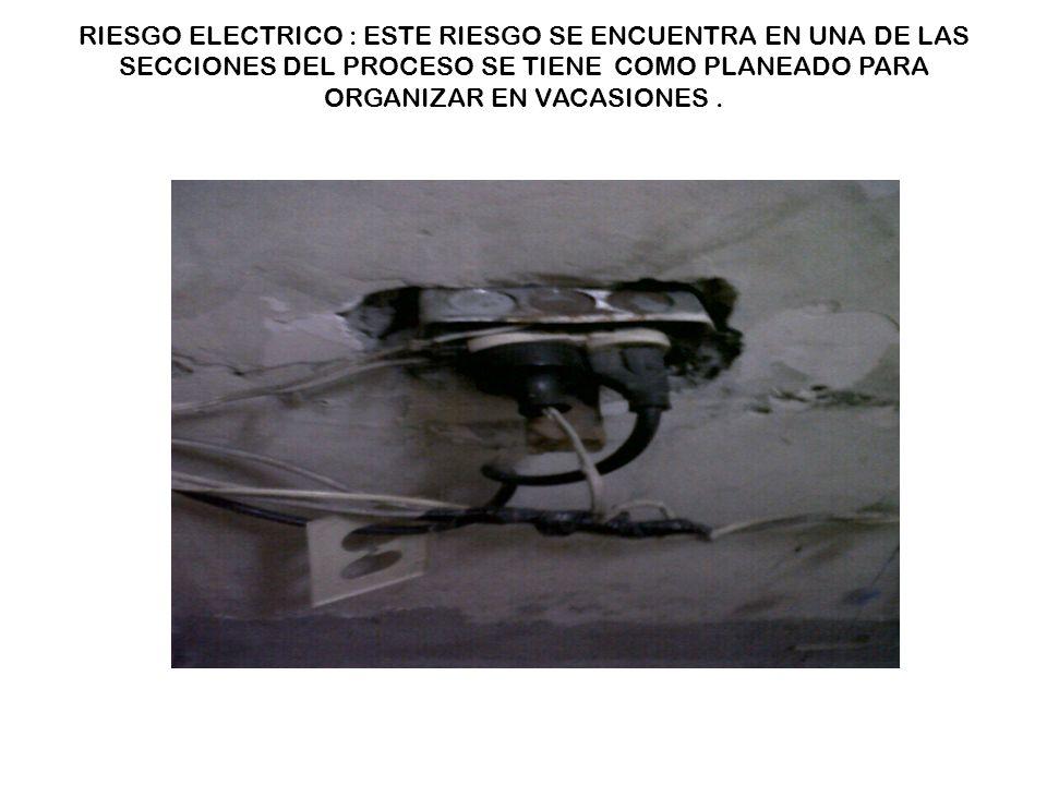 RIESGO ELECTRICO : ESTE RIESGO SE ENCUENTRA EN UNA DE LAS SECCIONES DEL PROCESO SE TIENE COMO PLANEADO PARA ORGANIZAR EN VACASIONES .