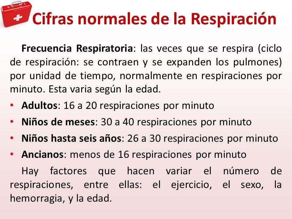Cifras normales de la Respiración