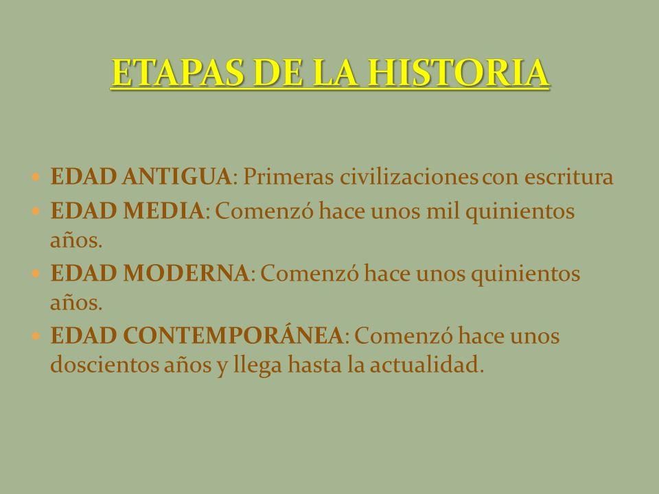 ETAPAS DE LA HISTORIA EDAD ANTIGUA: Primeras civilizaciones con escritura. EDAD MEDIA: Comenzó hace unos mil quinientos años.
