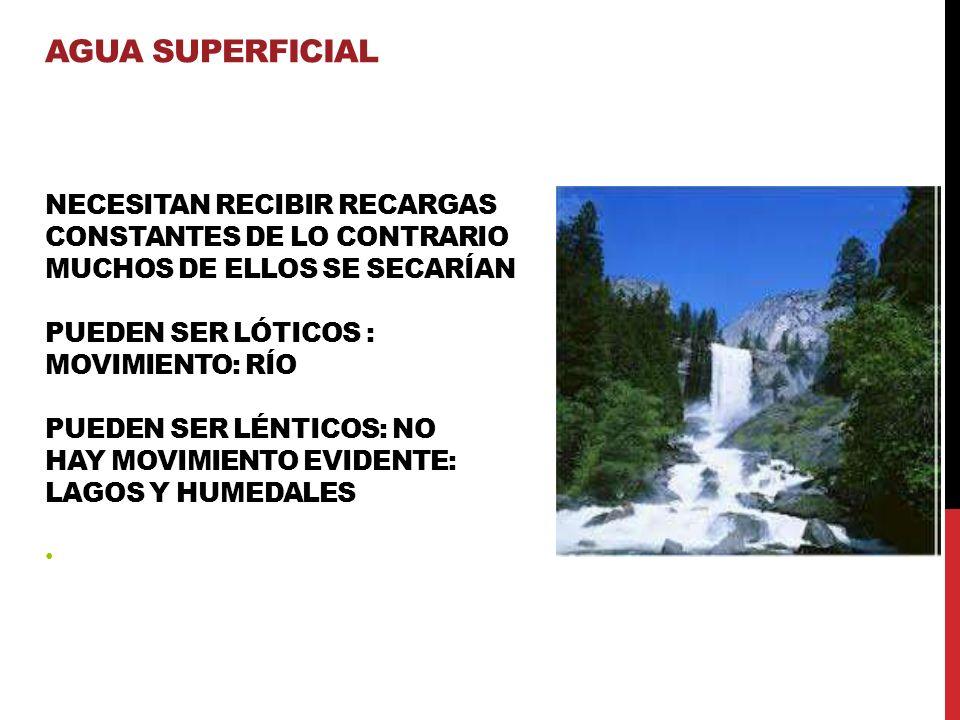 AGUA SUPERFICIAL