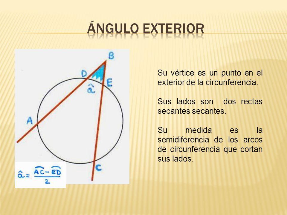 ÁNGULO EXTERIOR Su vértice es un punto en el exterior de la circunferencia. Sus lados son dos rectas secantes secantes.