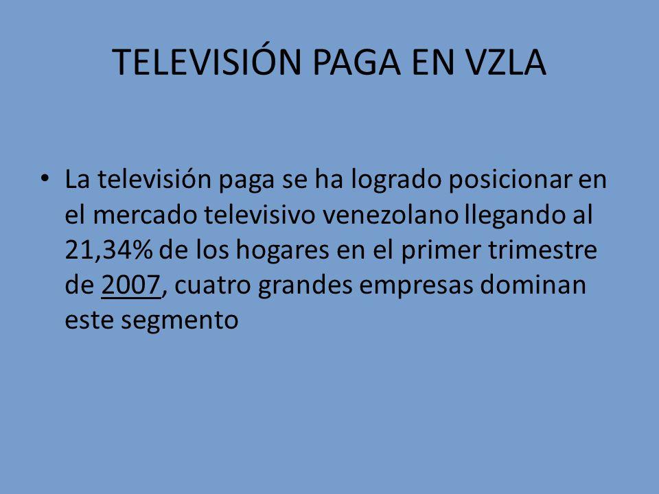 TELEVISIÓN PAGA EN VZLA