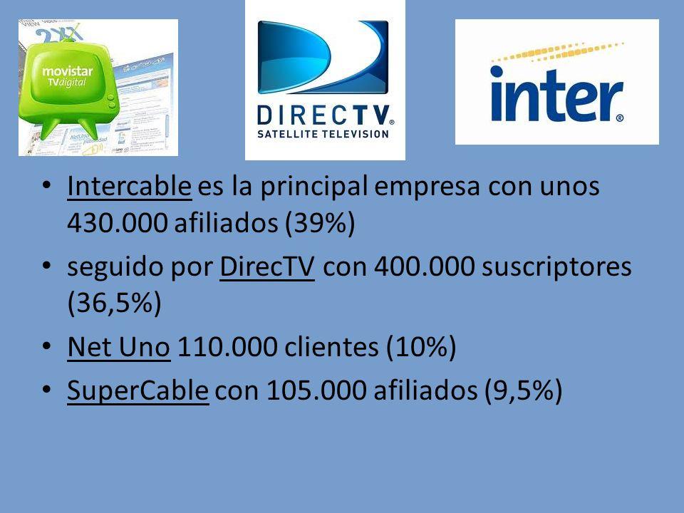 Intercable es la principal empresa con unos 430.000 afiliados (39%)