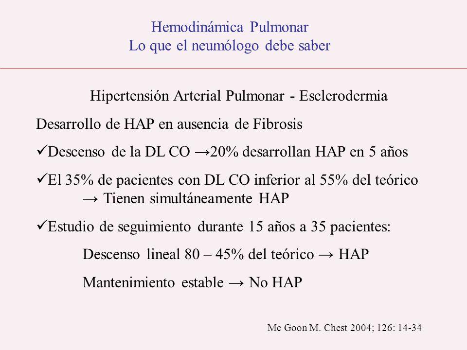 Hemodinámica Pulmonar Lo que el neumólogo debe saber