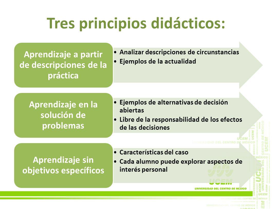 Tres principios didácticos: