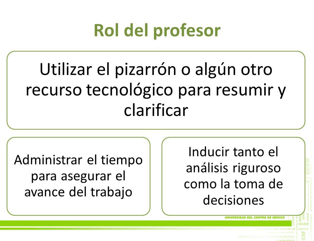 Rol del profesor Utilizar el pizarrón o algún otro recurso tecnológico para resumir y clarificar.