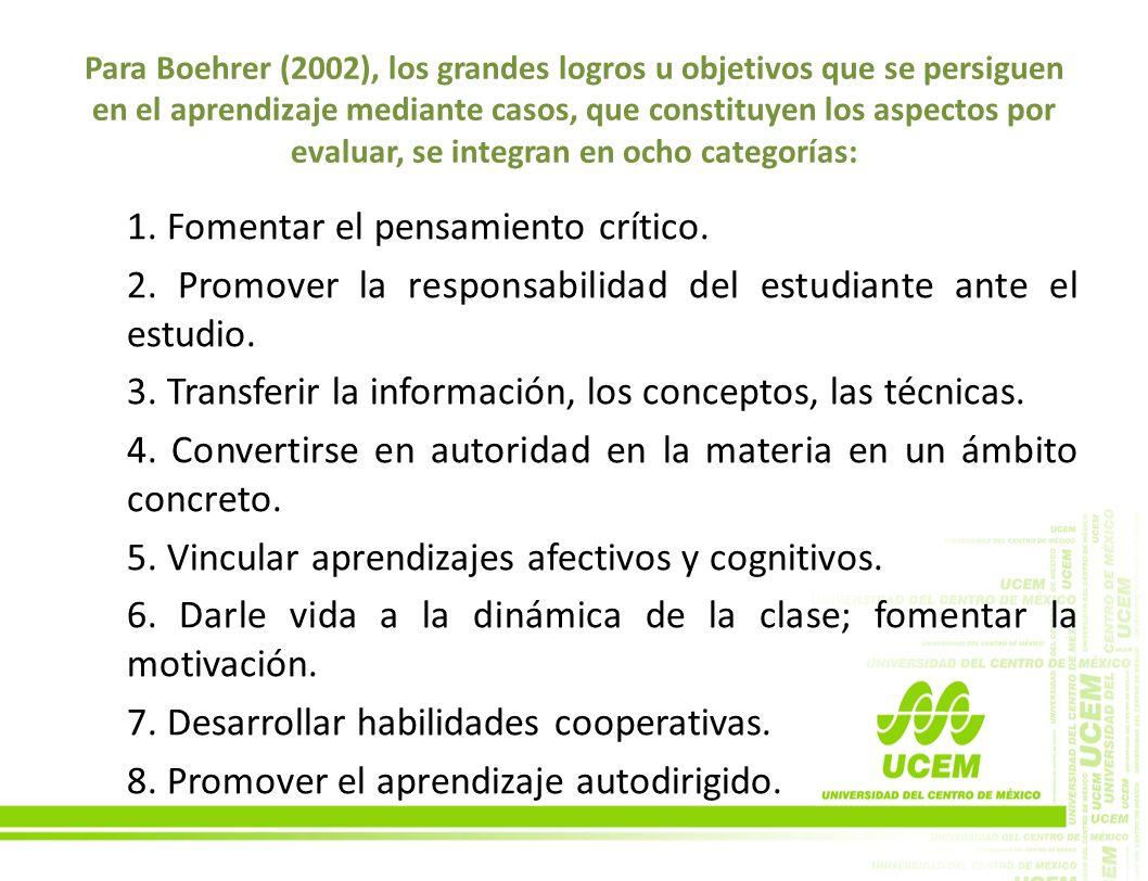 Para Boehrer (2002), los grandes logros u objetivos que se persiguen en el aprendizaje mediante casos, que constituyen los aspectos por evaluar, se integran en ocho categorías: