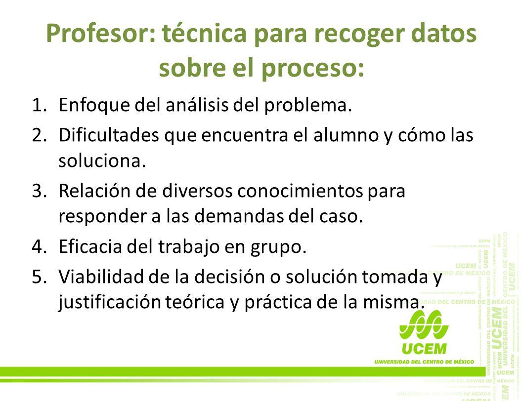 Profesor: técnica para recoger datos sobre el proceso: