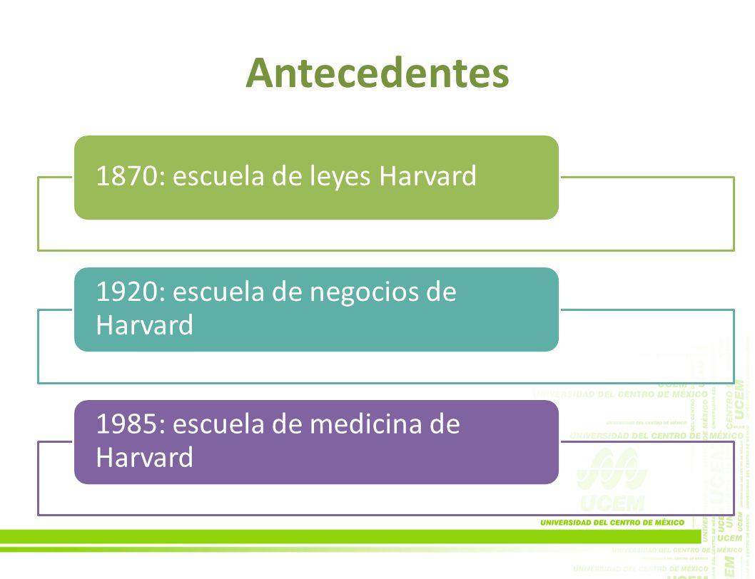 Antecedentes 1870: escuela de leyes Harvard