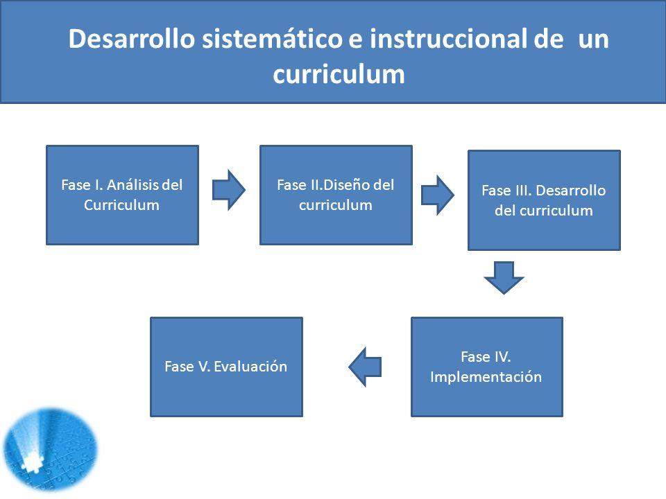 Desarrollo sistemático e instruccional de un curriculum