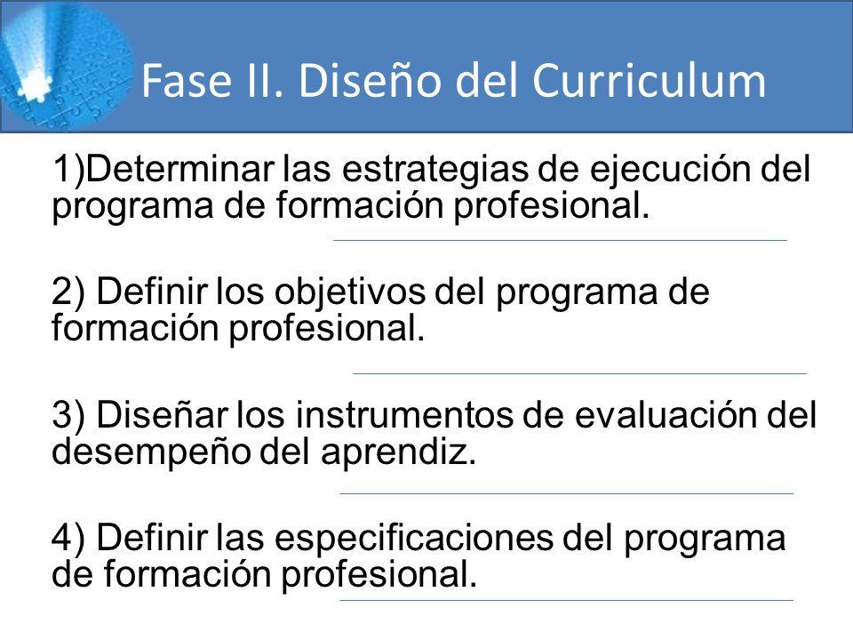 Fase II. Diseño del Curriculum