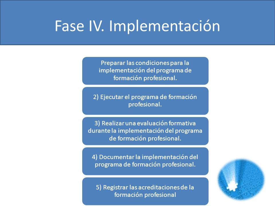 Fase IV. Implementación