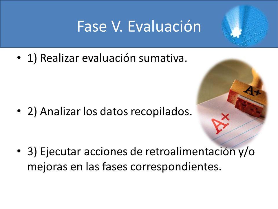 Fase V. Evaluación 1) Realizar evaluación sumativa.