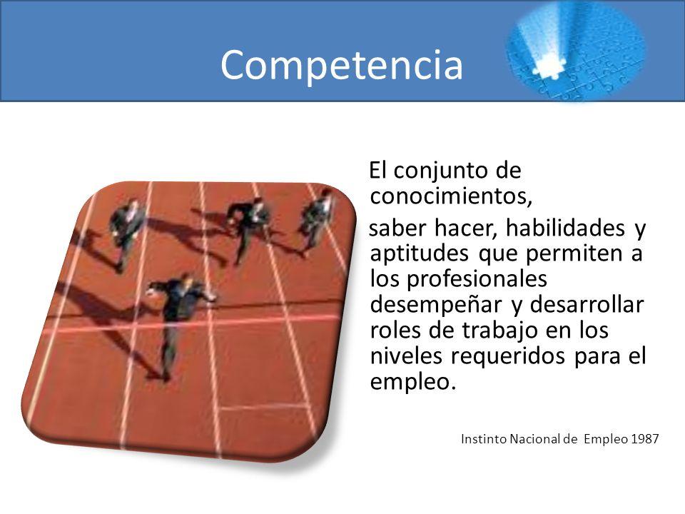 Competencia El conjunto de conocimientos,