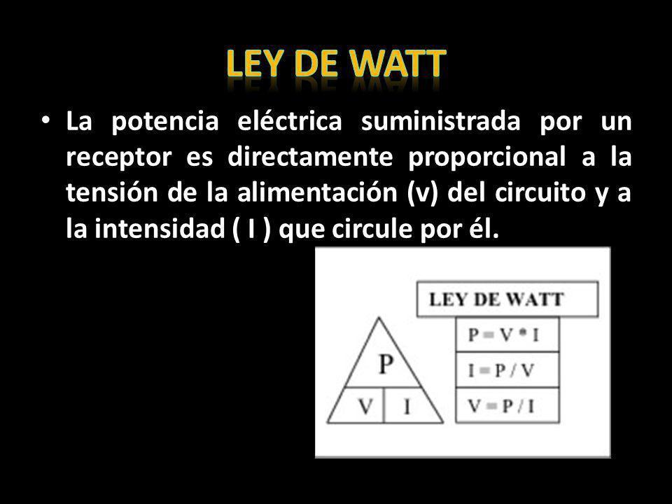 Ley De watt