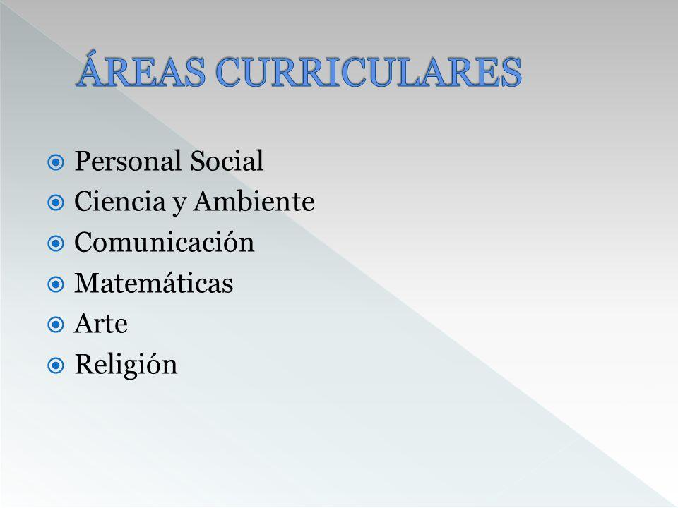 ÁREAS CURRICULARES Personal Social Ciencia y Ambiente Comunicación