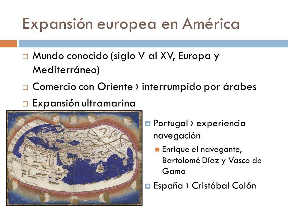 Expansión europea en América
