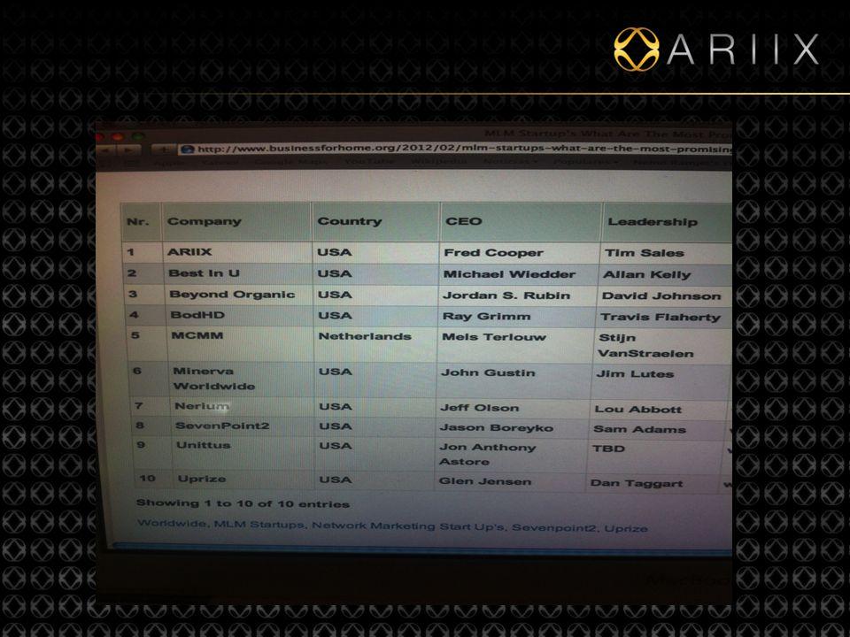 http://www.ariixlatino.net