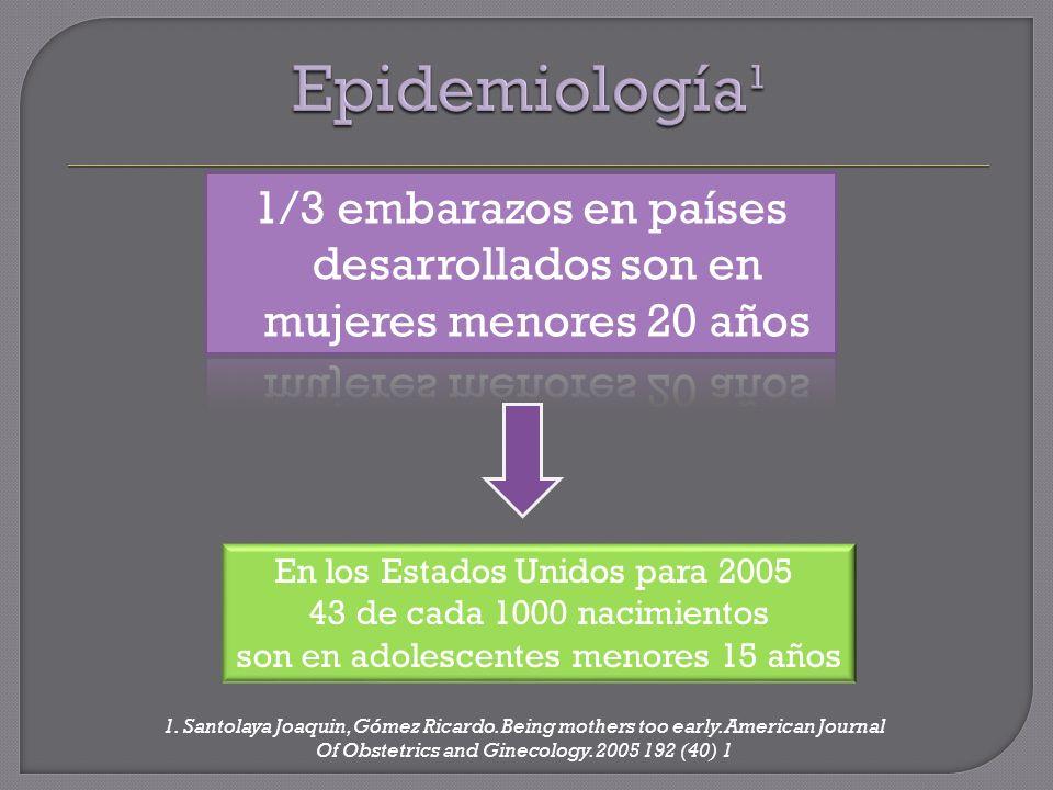 Epidemiología¹ 1/3 embarazos en países desarrollados son en mujeres menores 20 años. En los Estados Unidos para 2005.