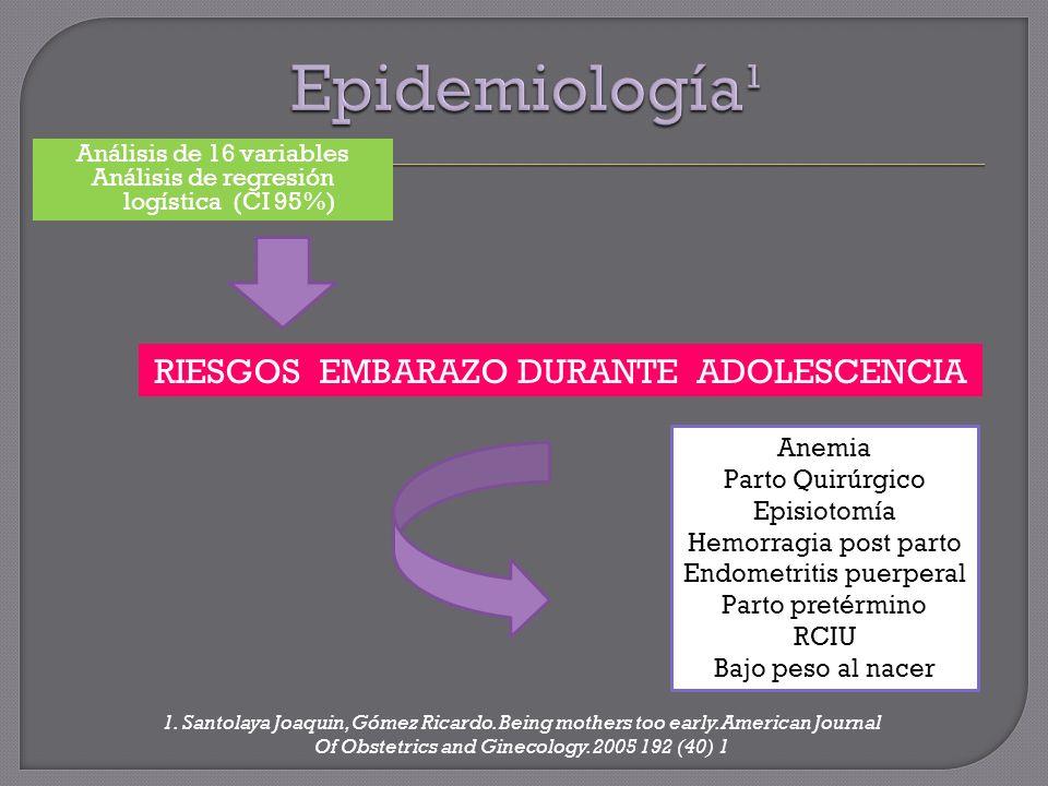 Epidemiología¹ RIESGOS EMBARAZO DURANTE ADOLESCENCIA Anemia
