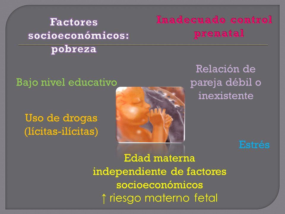 Inadecuado control prenatal Factores socioeconómicos: pobreza
