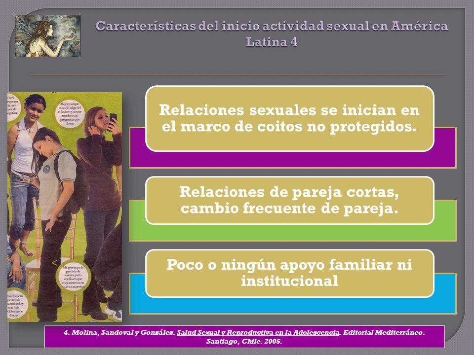 Características del inicio actividad sexual en América Latina 4
