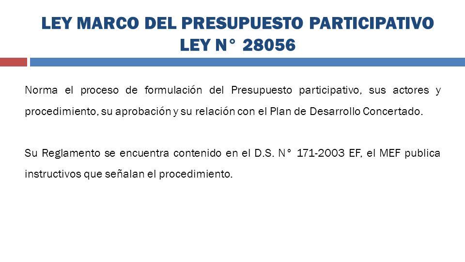 LEY MARCO DEL PRESUPUESTO PARTICIPATIVO LEY N° 28056