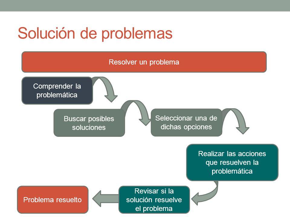 Solución de problemas Resolver un problema Comprender la problemática