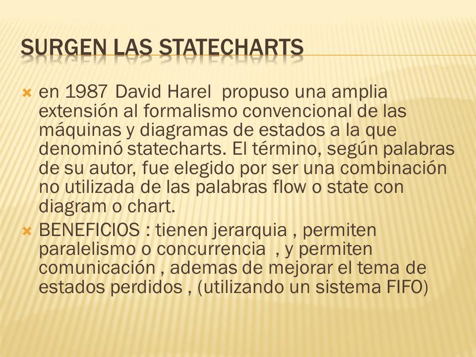 Surgen las statecharts