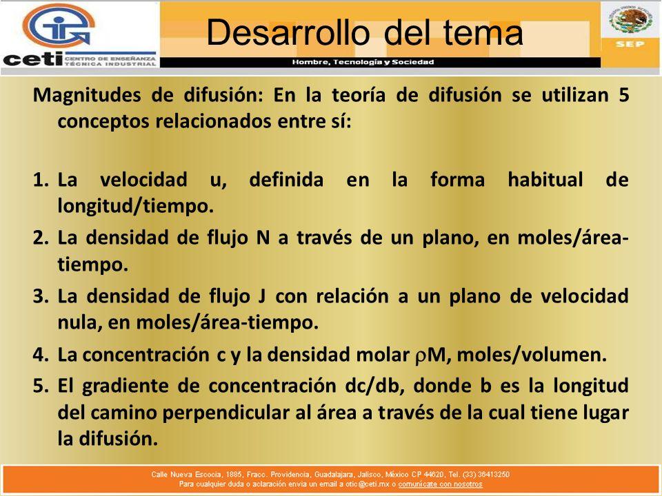 Desarrollo del tema Magnitudes de difusión: En la teoría de difusión se utilizan 5 conceptos relacionados entre sí: