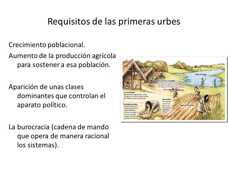 Requisitos de las primeras urbes