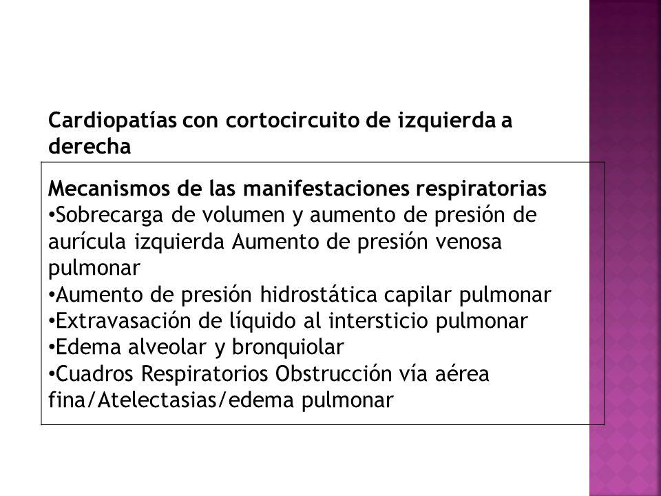 Mecanismos de las manifestaciones respiratorias