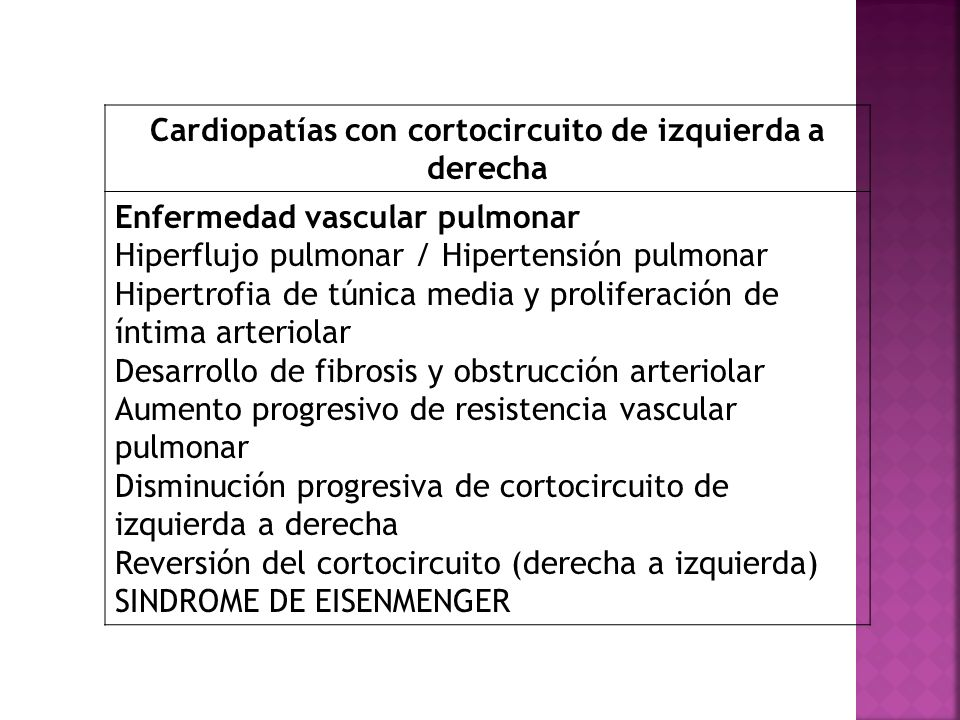 Cardiopatías con cortocircuito de izquierda a derecha