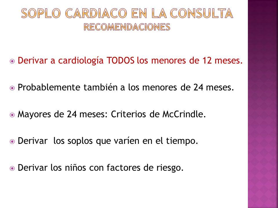 Soplo cardiaco en la consulta Recomendaciones