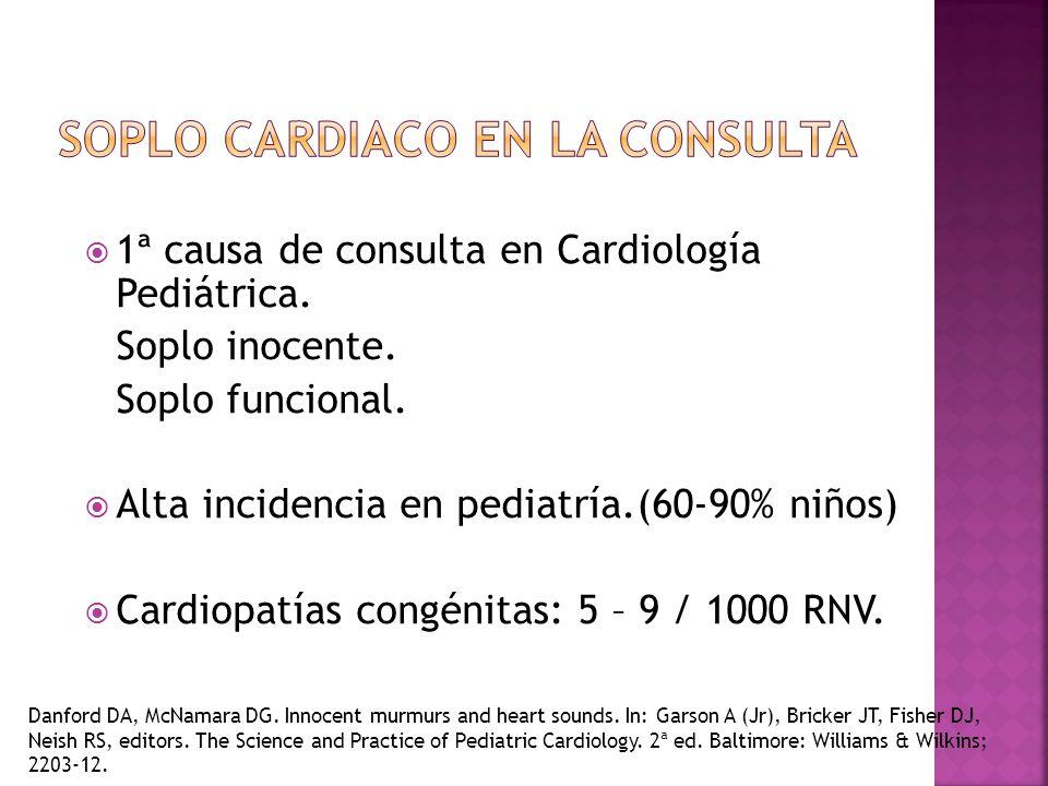 Soplo cardiaco en la consulta