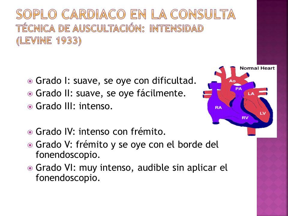Soplo cardiaco en la consulta Técnica de auscultación: intensidad (Levine 1933)