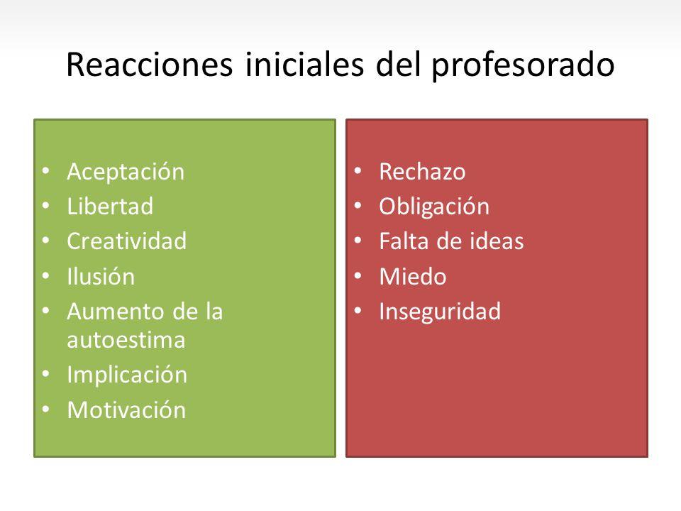 Reacciones iniciales del profesorado