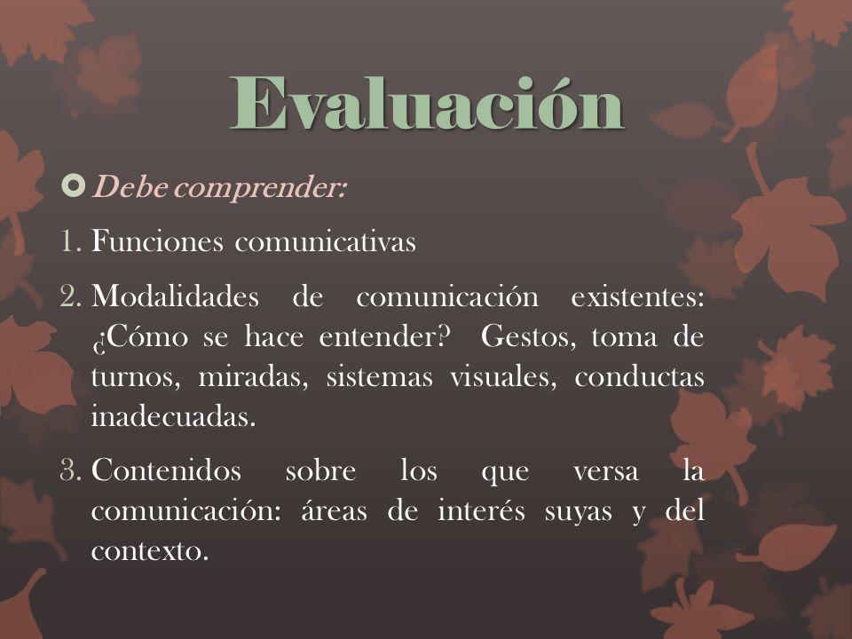 Evaluación Debe comprender: Funciones comunicativas