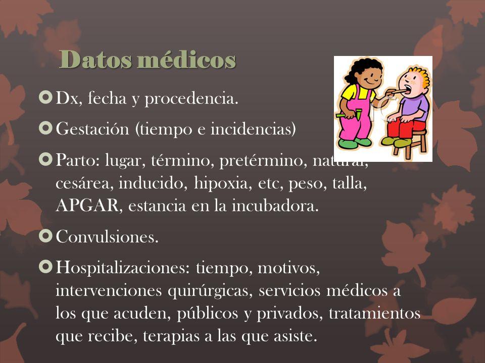 Datos médicos Dx, fecha y procedencia.