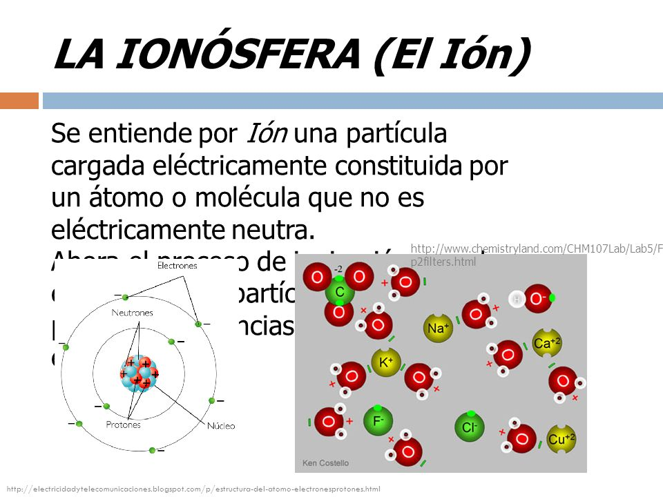 LA IONÓSFERA (El Ión)