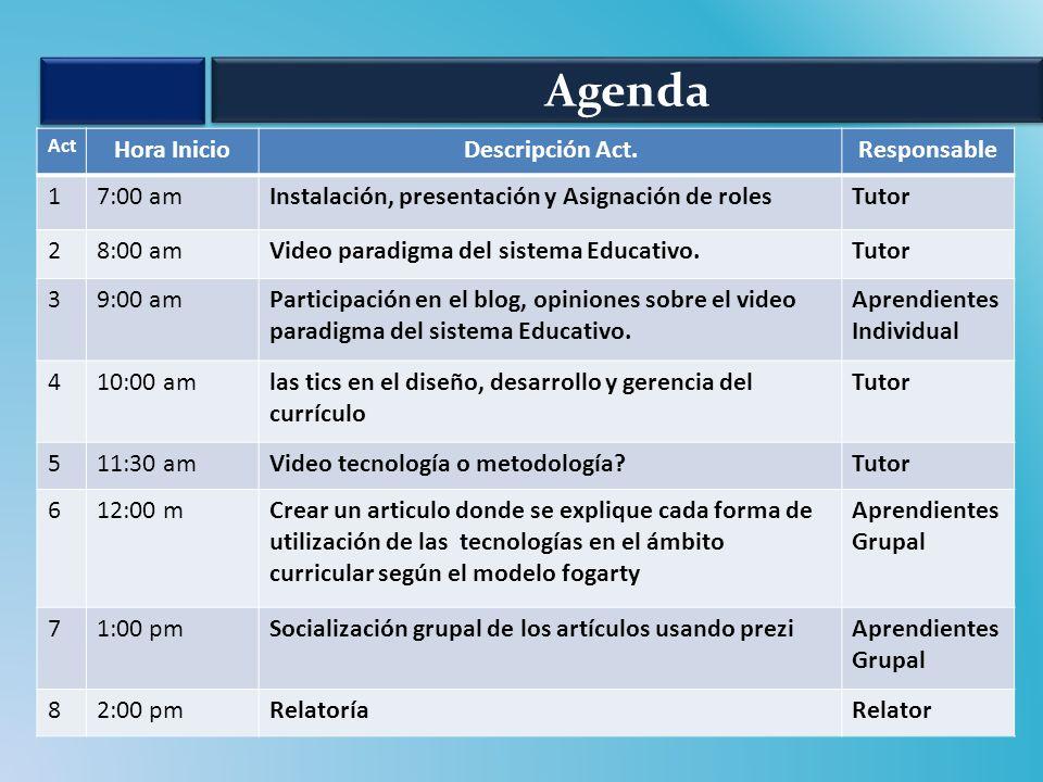 Agenda Hora Inicio Descripción Act. Responsable 1 7:00 am
