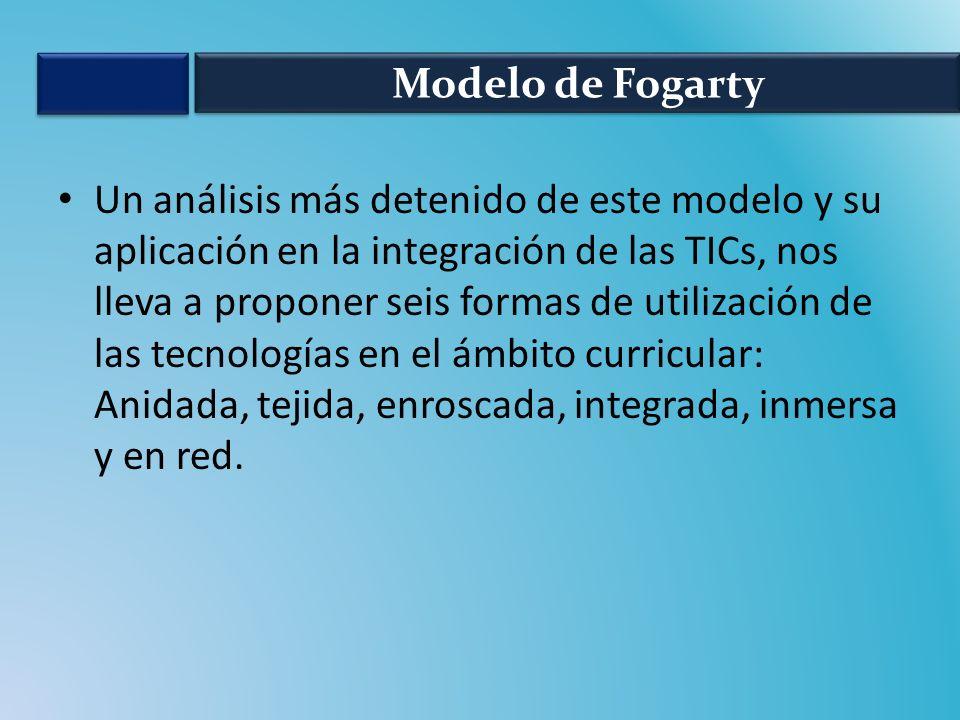 Modelo de Fogarty