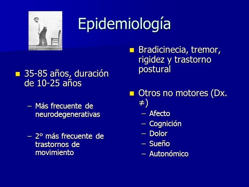 Epidemiología Bradicinecia, tremor, rigidez y trastorno postural