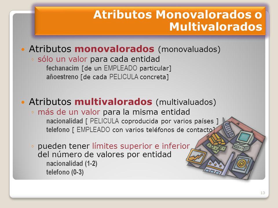 Atributos Monovalorados o Multivalorados