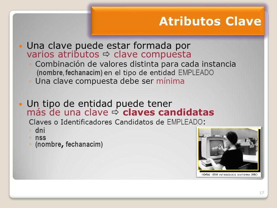 Atributos Clave Una clave puede estar formada por varios atributos  clave compuesta. Combinación de valores distinta para cada instancia.